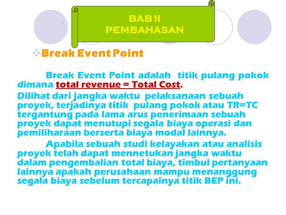  Break Event Point Break Event Point adalah titik pulang pokok dimana total revenue = Total Cost.