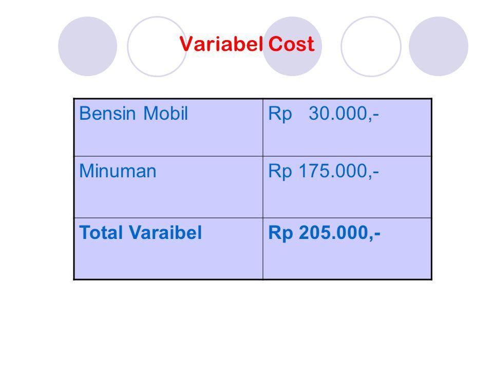 Variabel Cost Bensin MobilRp 30.000,- MinumanRp 175.000,- Total VaraibelRp 205.000,-