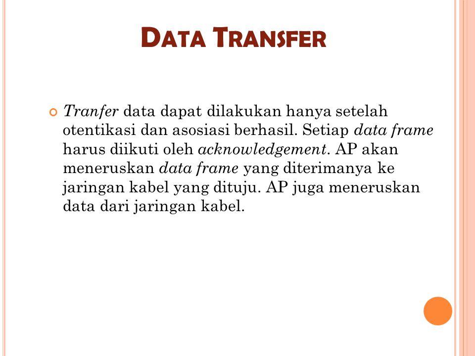 D ATA T RANSFER Tranfer data dapat dilakukan hanya setelah otentikasi dan asosiasi berhasil. Setiap data frame harus diikuti oleh acknowledgement. AP