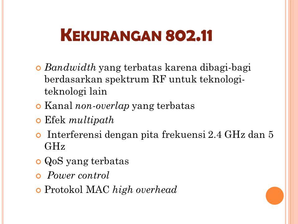 K EKURANGAN 802.11 Bandwidth yang terbatas karena dibagi-bagi berdasarkan spektrum RF untuk teknologi- teknologi lain Kanal non-overlap yang terbatas