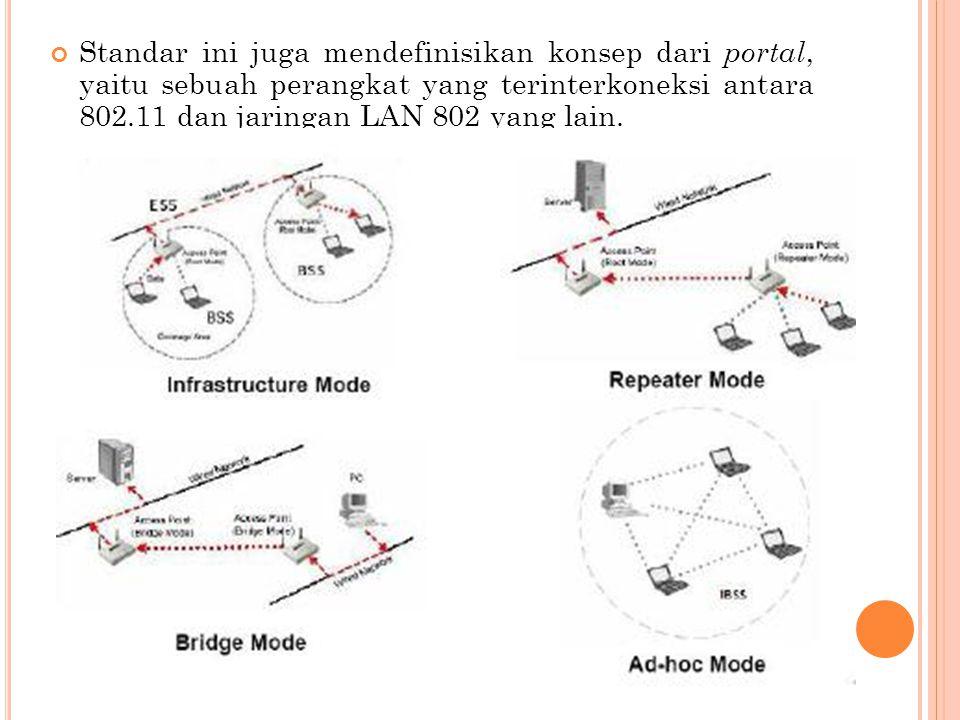 Standar ini juga mendefinisikan konsep dari portal, yaitu sebuah perangkat yang terinterkoneksi antara 802.11 dan jaringan LAN 802 yang lain.