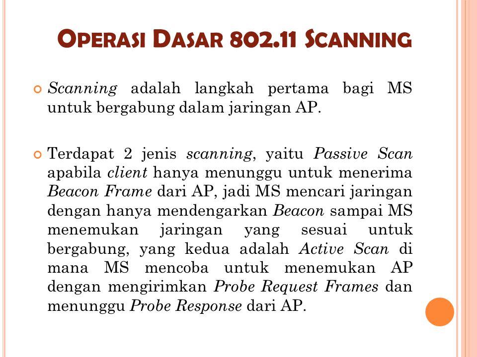 O PERASI D ASAR 802.11 S CANNING Scanning adalah langkah pertama bagi MS untuk bergabung dalam jaringan AP. Terdapat 2 jenis scanning, yaitu Passive S