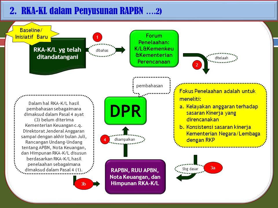 K/L wajib melengkapi dg dokumen pendukung 3.