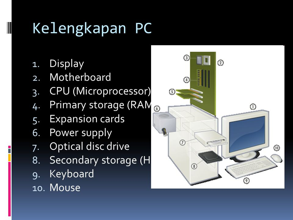 Kelengkapan PC 1.Display 2. Motherboard 3. CPU (Microprocessor) 4.