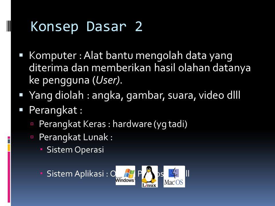 Konsep Dasar 2  Komputer : Alat bantu mengolah data yang diterima dan memberikan hasil olahan datanya ke pengguna (User).  Yang diolah : angka, gamb