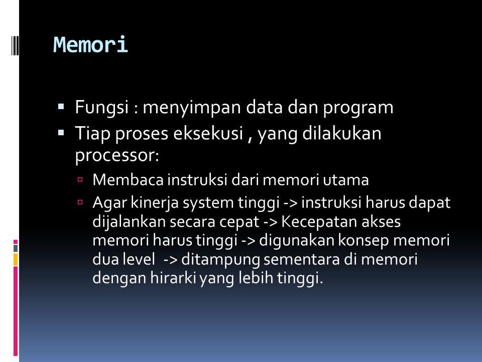 Hirarki Memori Tipe MemoriAksesHargaKapasitasFrekuensi pengaksesan RegisterTercepattermahalterkecilTertinggi (sering diakses) Cache Memory Main Memory Secunder Memory Terlambattermura h terbesarTerendah (jarang diakses)