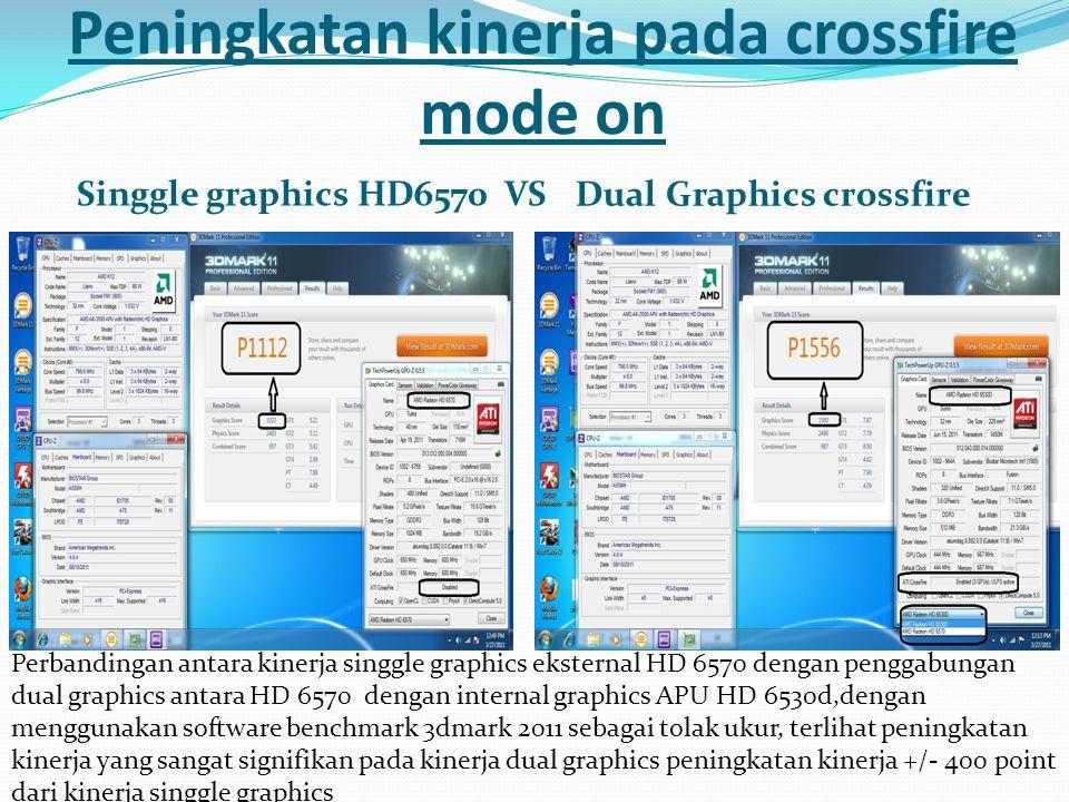 Peningkatan kinerja pada crossfire mode on Singgle graphics HD6570VS Dual Graphics crossfire Perbandingan antara kinerja singgle graphics eksternal HD 6570 dengan penggabungan dual graphics antara HD 6570 dengan internal graphics APU HD 6530d,dengan menggunakan software benchmark 3dmark 2011 sebagai tolak ukur, terlihat peningkatan kinerja yang sangat signifikan pada kinerja dual graphics peningkatan kinerja +/- 400 point dari kinerja singgle graphics