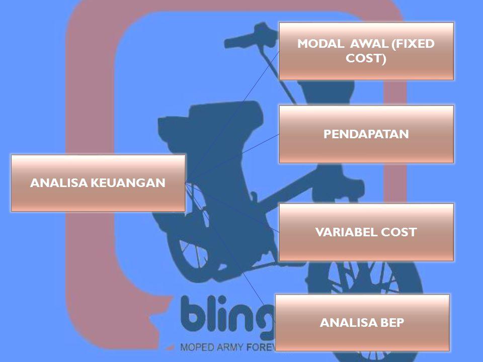 ANALISA KEUANGAN MODAL AWAL (FIXED COST) PENDAPATAN ANALISA BEP VARIABEL COST