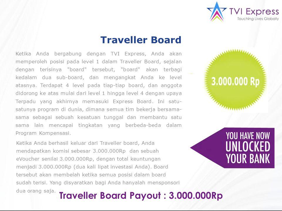 Ketika Anda bergabung dengan TVI Express, Anda akan memperoleh posisi pada level 1 dalam Traveller Board, sejalan dengan terisinya board tersebut, board akan terbagi kedalam dua sub-board, dan mengangkat Anda ke level atasnya.