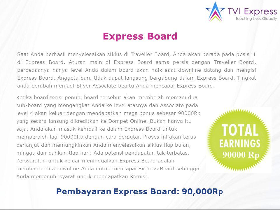 Saat Anda berhasil menyelesaikan siklus di Traveller Board, Anda akan berada pada posisi 1 di Express Board.