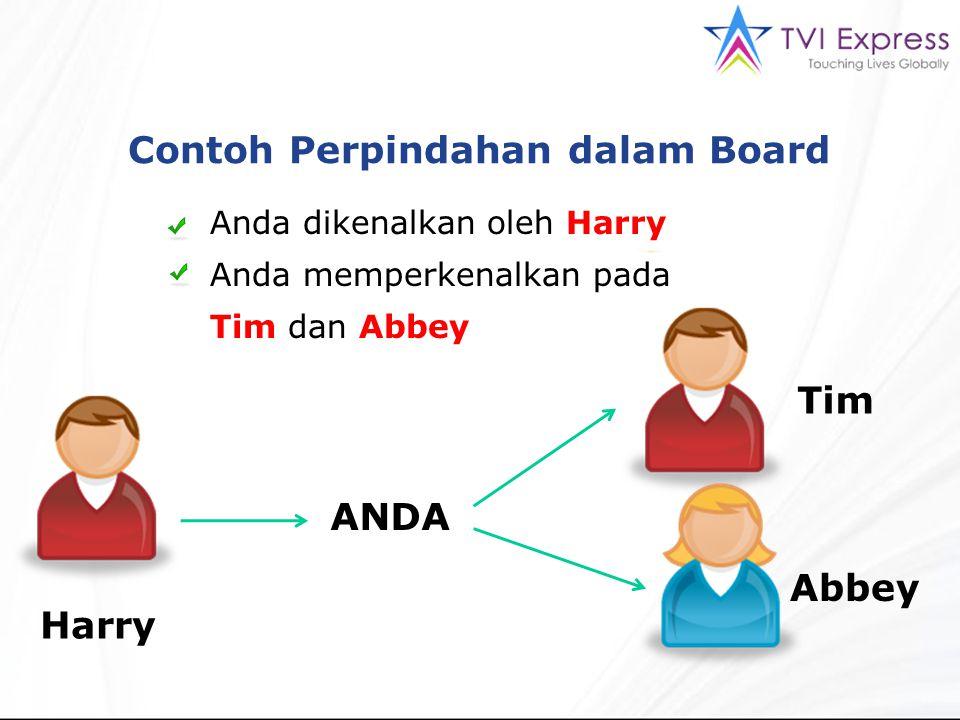 Contoh Perpindahan dalam Board Anda dikenalkan oleh Harry Anda memperkenalkan pada Tim dan Abbey ANDA Harry Tim Abbey