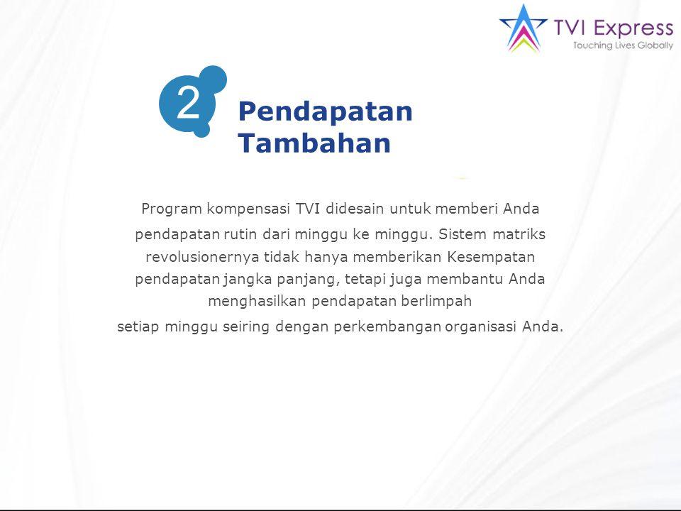 Program kompensasi TVI didesain untuk memberi Anda pendapatan rutin dari minggu ke minggu.