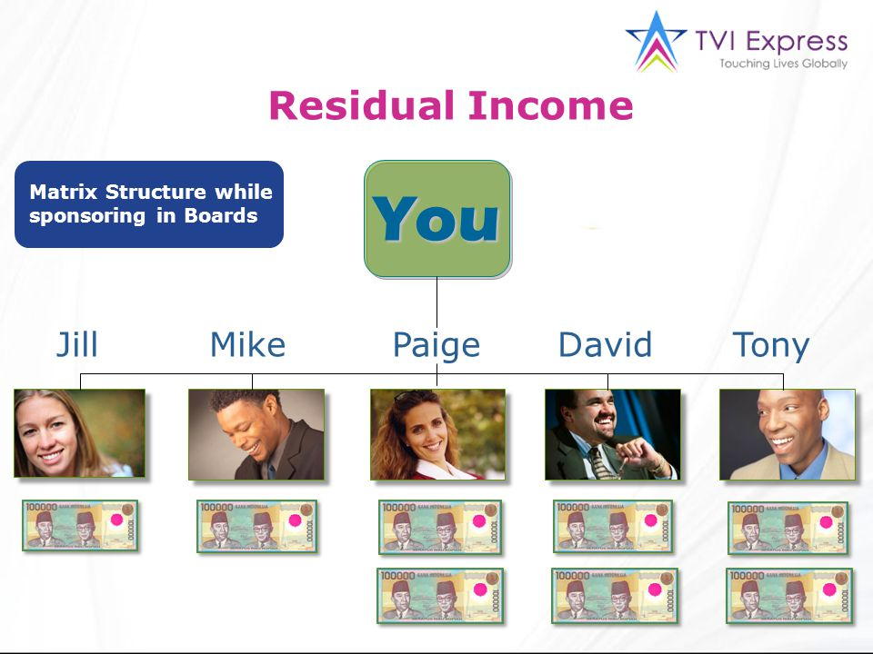 You Tony David Mike Jill Paige Matrix Structure while sponsoring in Boards Residual Income