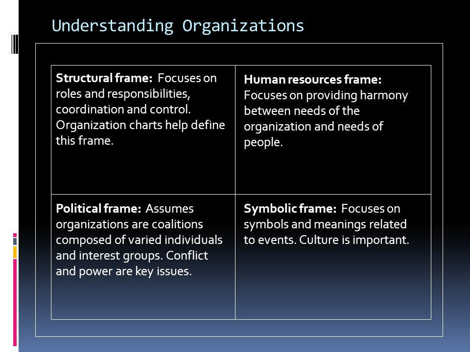Organizational Structures  Three basic organization structures  Functional: functional managers report to the CEO  Project: program managers report to the CEO  Matrix: middle ground between functional and project structures; personnel often report to two or more bosses; structure can be weak, balanced, or strong matrix