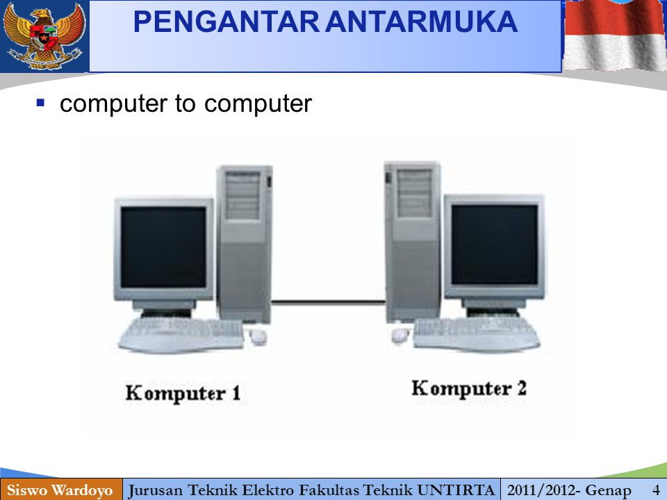 www.themegallery.com PENGANTAR ANTARMUKA Siswo WardoyoJurusan Teknik Elektro Fakultas Teknik UNTIRTA2011/2012- Genap 5  Computer to another