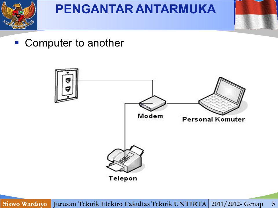 www.themegallery.com PENGANTAR ANTARMUKA Siswo WardoyoJurusan Teknik Elektro Fakultas Teknik UNTIRTA2011/2012- Genap 6  Komputer = .