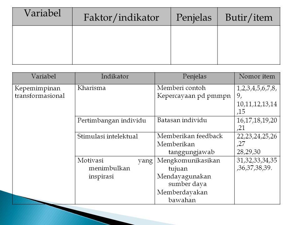 Variabel Faktor/indikatorPenjelasButir/item VariabelIndikatorPenjelasNomor item Kepemimpinan transformasional KharismaMemberi contoh Kepercayaan pd pm