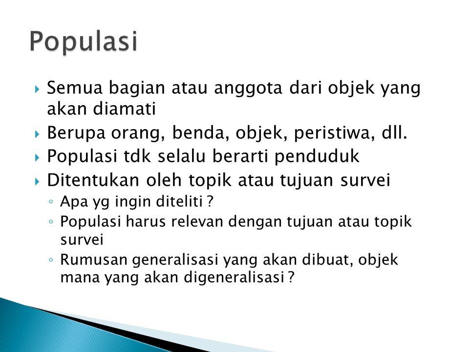 Tujuan SurveiGeneralisasiPopulasiElemen Menggambarkan bagaimana pengetahuan & ketertarikan pemilih pemula di Jawa Barat pada Pilkada 2013 Pemilih Pemula yg ada di Jawa Barat Semula Pemilih Pemula Pemilih Mengetahui tanggaapan mahasiswa Unpad atas kebijakan sistem penerimaan mahasiswa baru Mahasiswa UnpadSemua Mahasiswa Unpad Mahasiswa Mengetahui tanggapan pasien RSHS di Kota bandung ttg kebijakan pemerintah membebaskan biaya rawat inap kelas III Pasien RSHSSemua pasien RSHSPasien