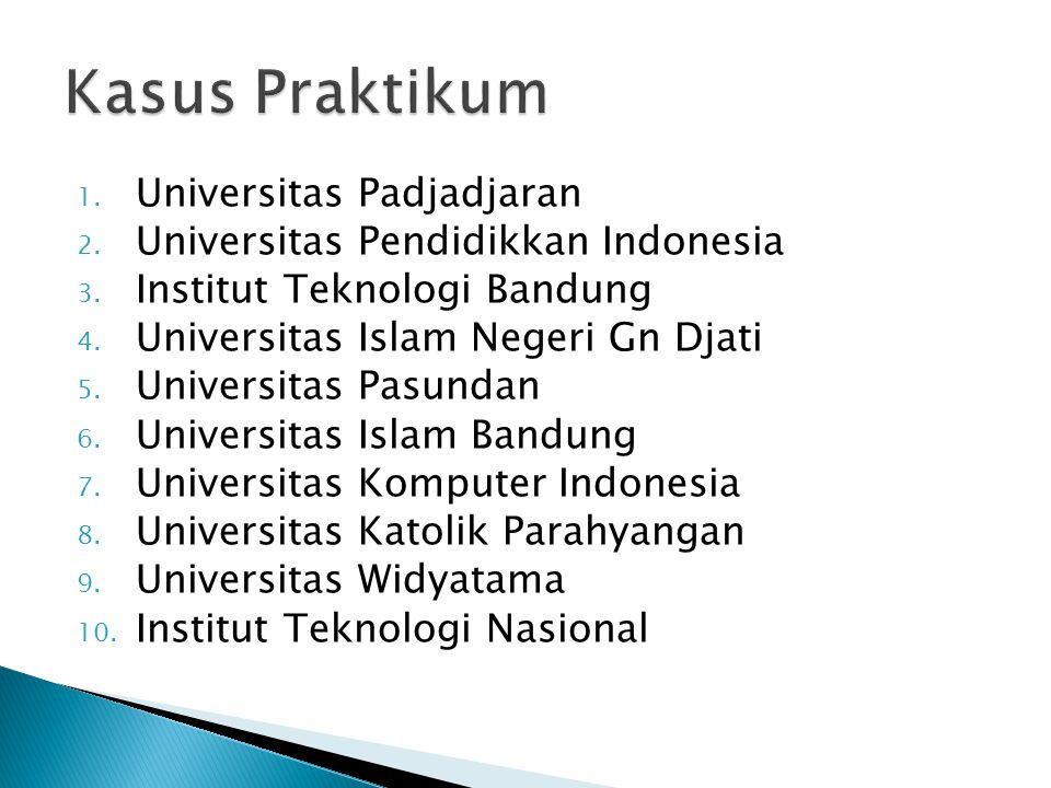 1. Universitas Padjadjaran 2. Universitas Pendidikkan Indonesia 3. Institut Teknologi Bandung 4. Universitas Islam Negeri Gn Djati 5. Universitas Pasu