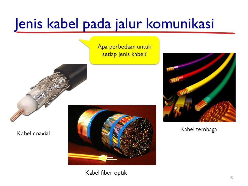 Jenis kabel pada jalur komunikasi 10 Kabel coaxial Kabel tembaga Kabel fiber optik Apa perbedaan untuk setiap jenis kabel?
