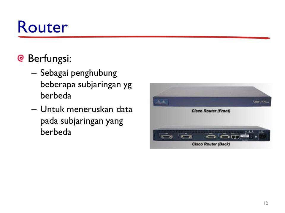 Router Berfungsi: – Sebagai penghubung beberapa subjaringan yg berbeda – Untuk meneruskan data pada subjaringan yang berbeda 12