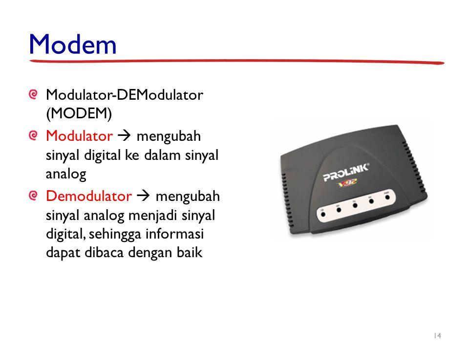 Modem Modulator-DEModulator (MODEM) Modulator  mengubah sinyal digital ke dalam sinyal analog Demodulator  mengubah sinyal analog menjadi sinyal dig