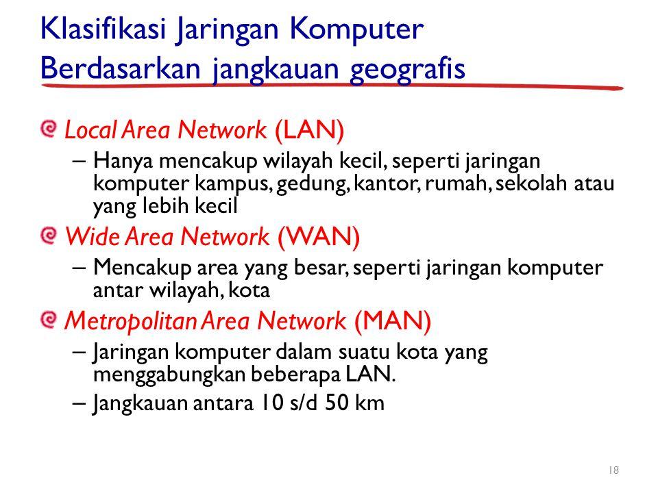 Klasifikasi Jaringan Komputer Berdasarkan jangkauan geografis Local Area Network (LAN) – Hanya mencakup wilayah kecil, seperti jaringan komputer kampu