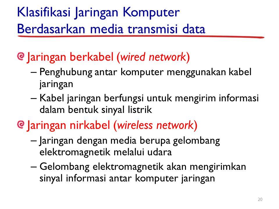 Klasifikasi Jaringan Komputer Berdasarkan media transmisi data Jaringan berkabel (wired network) – Penghubung antar komputer menggunakan kabel jaringa