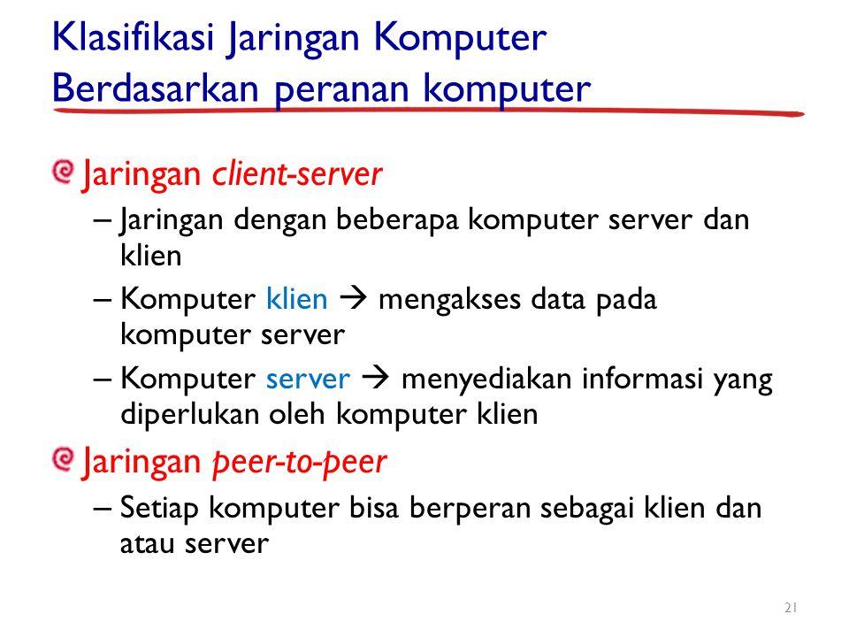 Klasifikasi Jaringan Komputer Berdasarkan peranan komputer Jaringan client-server – Jaringan dengan beberapa komputer server dan klien – Komputer klie