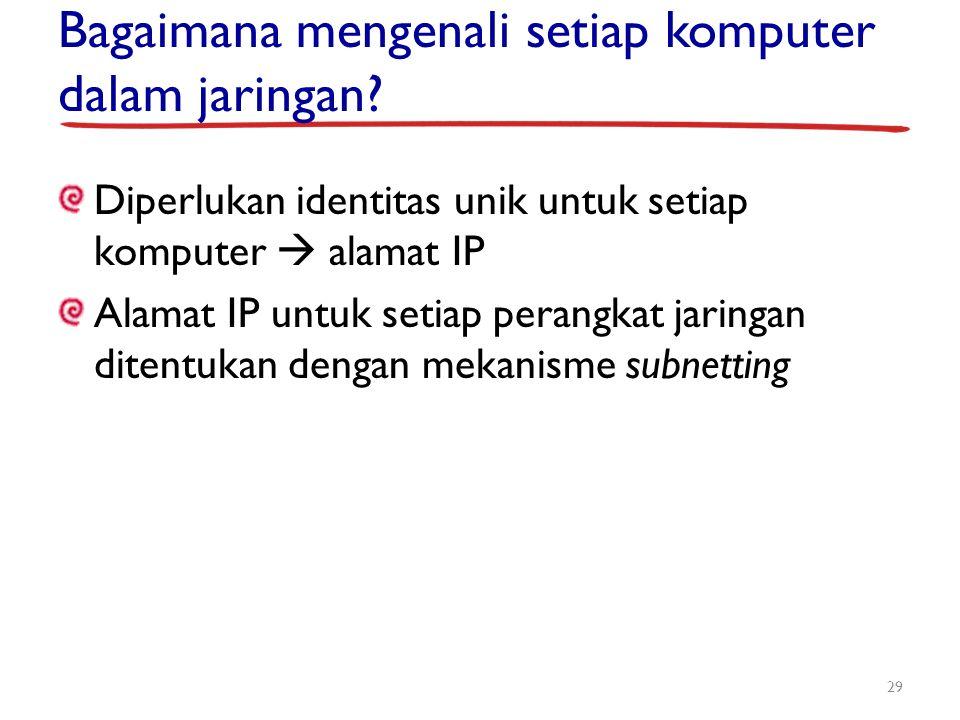 Bagaimana mengenali setiap komputer dalam jaringan? Diperlukan identitas unik untuk setiap komputer  alamat IP Alamat IP untuk setiap perangkat jarin