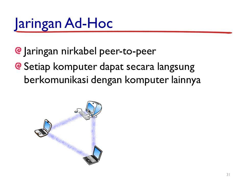 Jaringan Ad-Hoc Jaringan nirkabel peer-to-peer Setiap komputer dapat secara langsung berkomunikasi dengan komputer lainnya 31