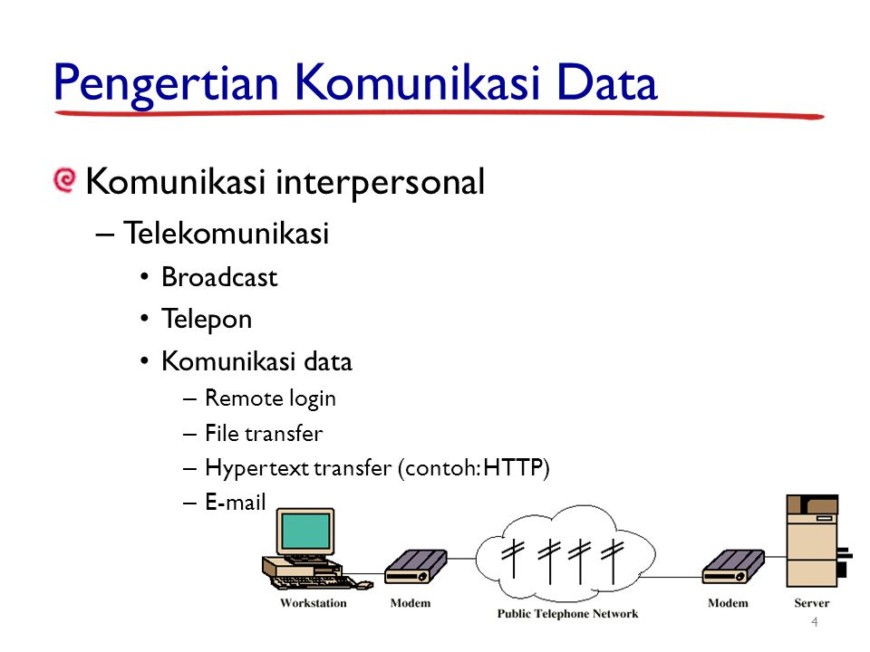 Pengertian Komunikasi Data Komunikasi interpersonal – Telekomunikasi • Broadcast • Telepon • Komunikasi data – Remote login – File transfer – Hypertex