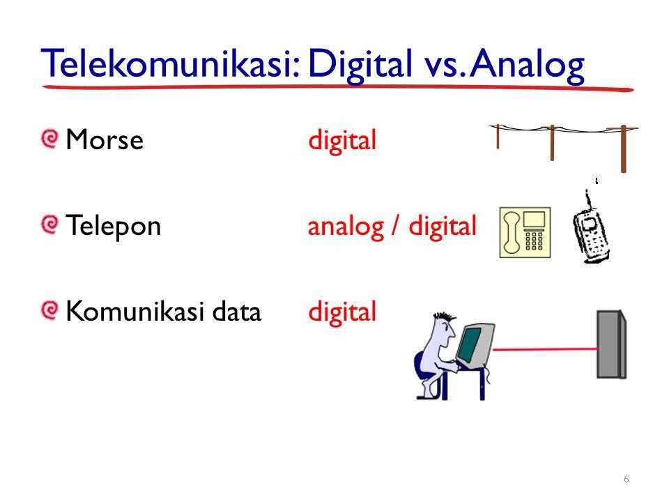 Telekomunikasi: Digital vs. Analog Morsedigital Teleponanalog / digital Komunikasi datadigital 6
