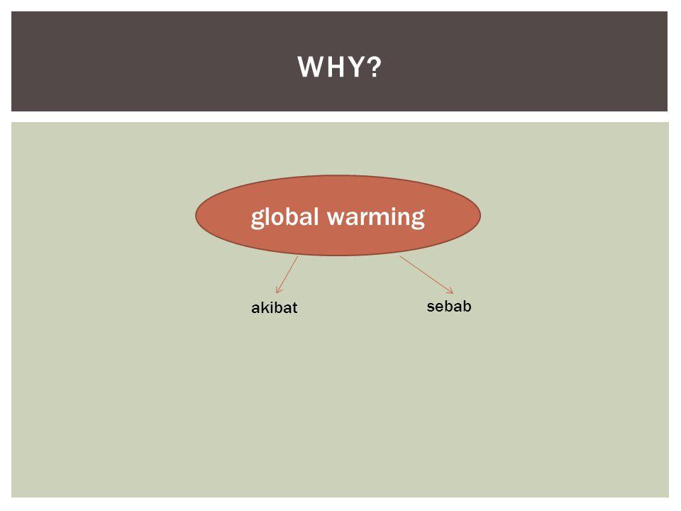 WHY? global warming akibat sebab