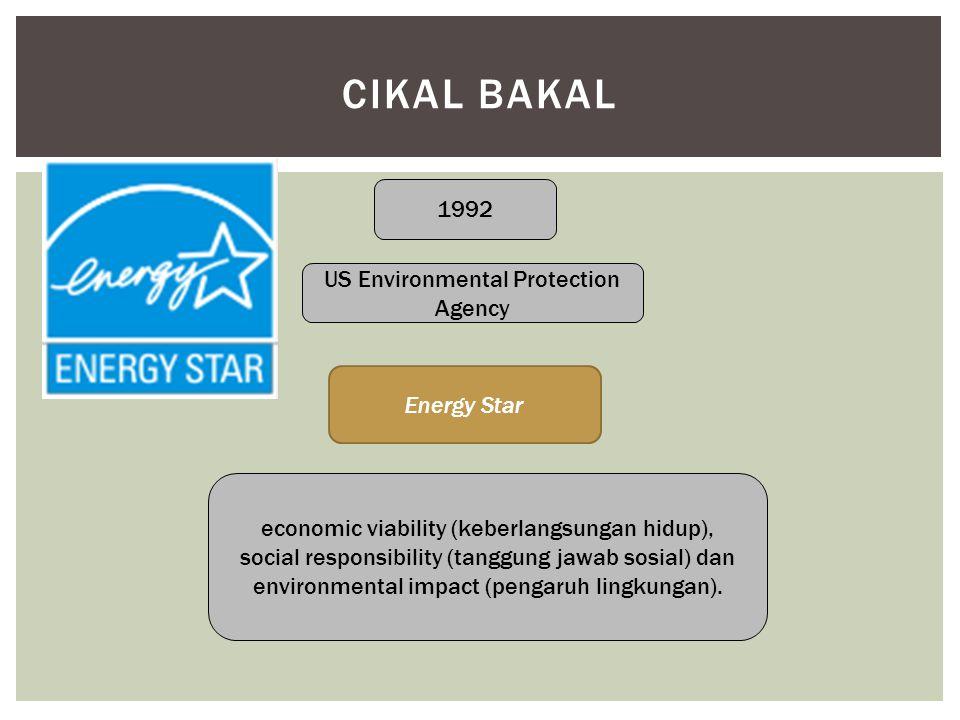 CIKAL BAKAL Energy Star 1992 US Environmental Protection Agency economic viability (keberlangsungan hidup), social responsibility (tanggung jawab sosi