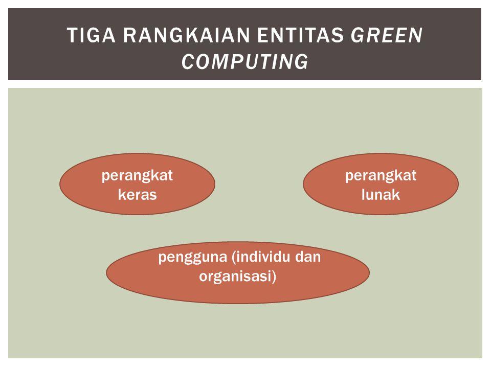  Explaining green computing Explaining green computing  Green computing Green computing VIDEO
