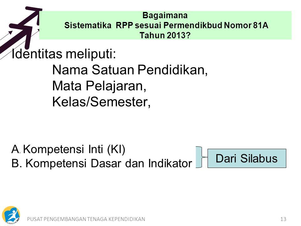 PUSAT PENGEMBANGAN TENAGA KEPENDIDIKAN13 Bagaimana Sistematika RPP sesuai Permendikbud Nomor 81A Tahun 2013.