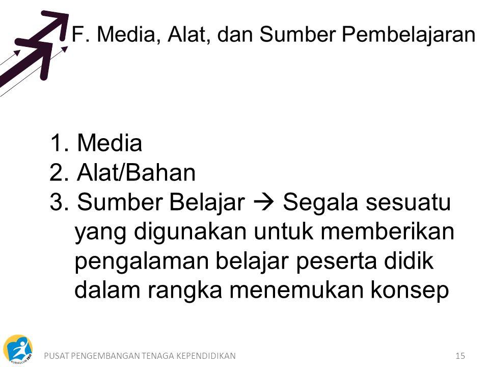 PUSAT PENGEMBANGAN TENAGA KEPENDIDIKAN15 1. Media 2.