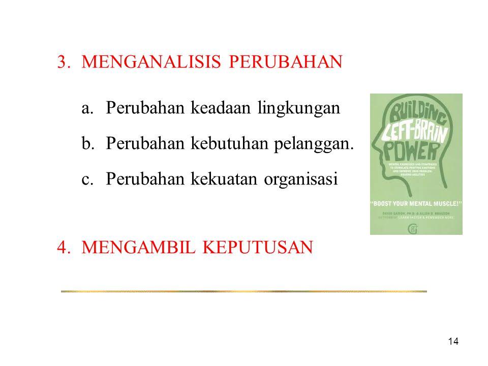 3.MENGANALISIS PERUBAHAN a.Perubahan keadaan lingkungan b.Perubahan kebutuhan pelanggan. c.Perubahan kekuatan organisasi 4.MENGAMBIL KEPUTUSAN 14
