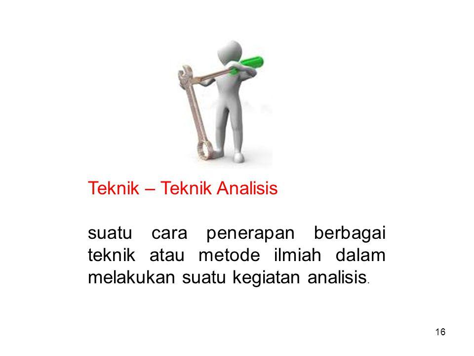 Teknik – Teknik Analisis suatu cara penerapan berbagai teknik atau metode ilmiah dalam melakukan suatu kegiatan analisis. 16