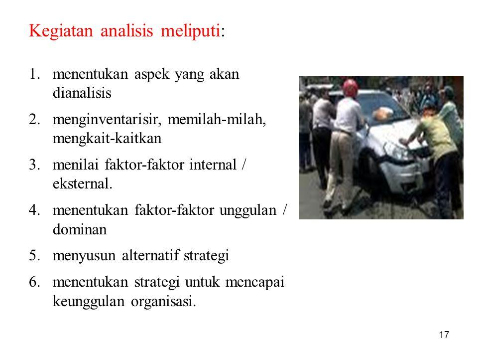 Kegiatan analisis meliputi: 1.menentukan aspek yang akan dianalisis 2.menginventarisir, memilah-milah, mengkait-kaitkan 3.menilai faktor-faktor intern