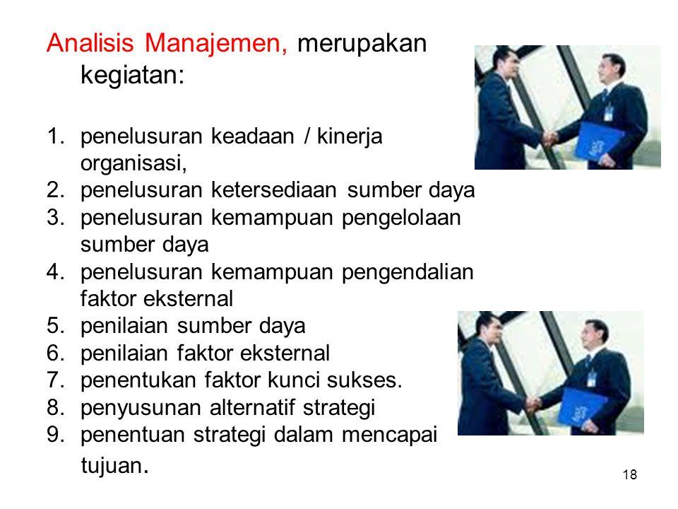 Analisis Manajemen, merupakan kegiatan: 1.penelusuran keadaan / kinerja organisasi, 2.penelusuran ketersediaan sumber daya 3.penelusuran kemampuan pen