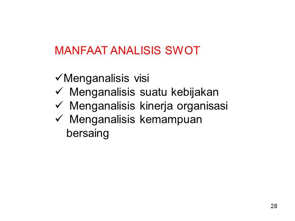 MANFAAT ANALISIS SWOT  Menganalisis visi  Menganalisis suatu kebijakan  Menganalisis kinerja organisasi  Menganalisis kemampuan bersaing 28