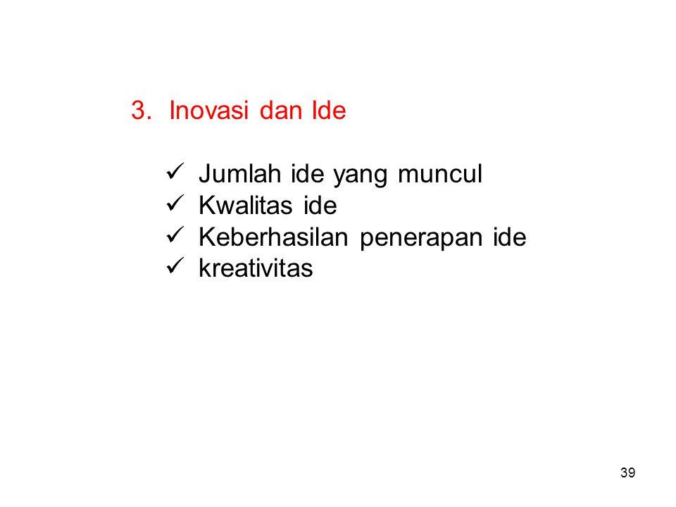 3.Inovasi dan Ide  Jumlah ide yang muncul  Kwalitas ide  Keberhasilan penerapan ide  kreativitas 39