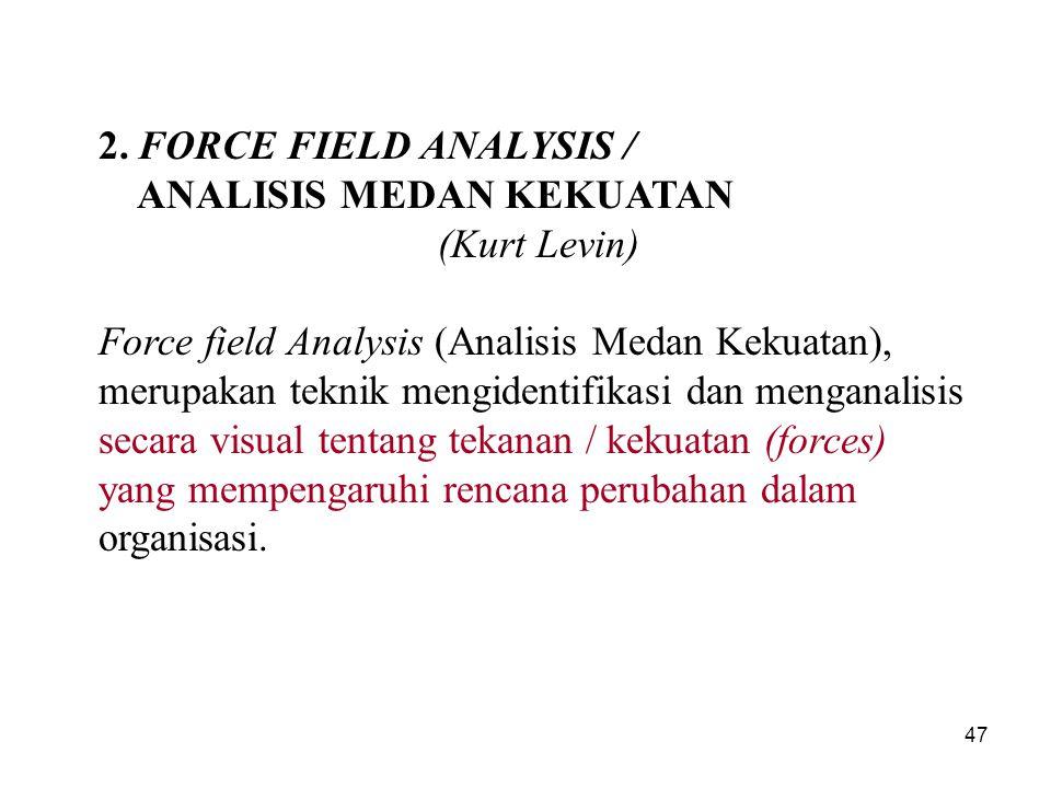 2. FORCE FIELD ANALYSIS / ANALISIS MEDAN KEKUATAN (Kurt Levin) Force field Analysis (Analisis Medan Kekuatan), merupakan teknik mengidentifikasi dan m