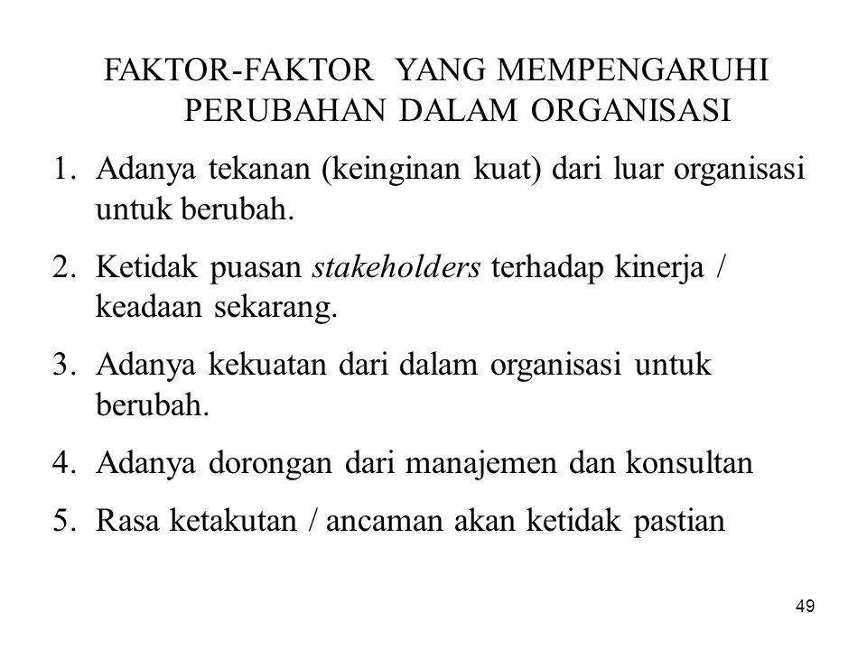 FAKTOR-FAKTOR YANG MEMPENGARUHI PERUBAHAN DALAM ORGANISASI 1.Adanya tekanan (keinginan kuat) dari luar organisasi untuk berubah. 2.Ketidak puasan stak