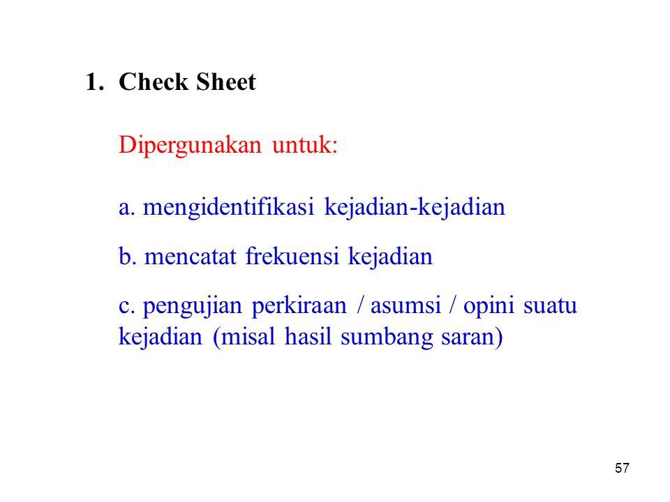 1.Check Sheet Dipergunakan untuk: a. mengidentifikasi kejadian-kejadian b. mencatat frekuensi kejadian c. pengujian perkiraan / asumsi / opini suatu k