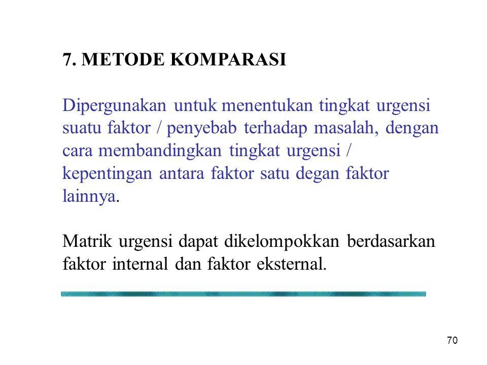 7. METODE KOMPARASI Dipergunakan untuk menentukan tingkat urgensi suatu faktor / penyebab terhadap masalah, dengan cara membandingkan tingkat urgensi