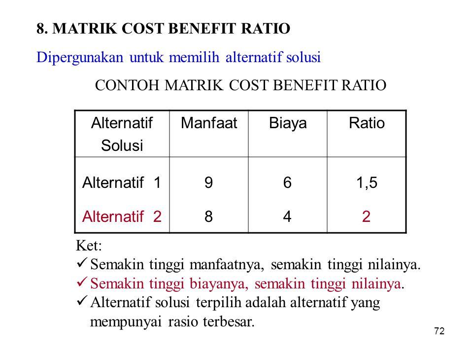 8. MATRIK COST BENEFIT RATIO Dipergunakan untuk memilih alternatif solusi CONTOH MATRIK COST BENEFIT RATIO Alternatif Solusi ManfaatBiayaRatio Alterna