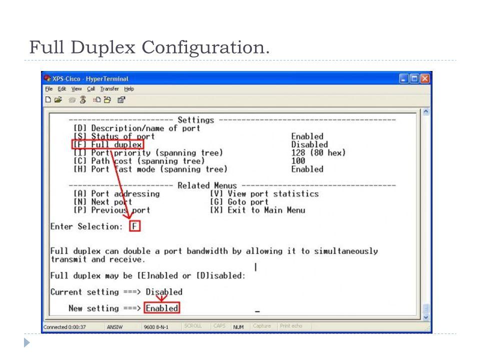 Full Duplex Configuration.